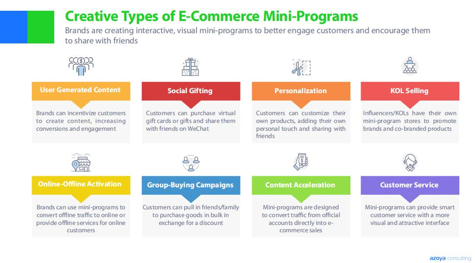 Why China E-Commerce is Going Crazy for WeChat Mini-Programs