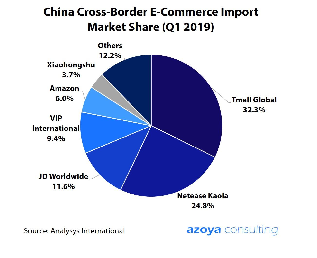 china cross border e-commerce 2019.jpg