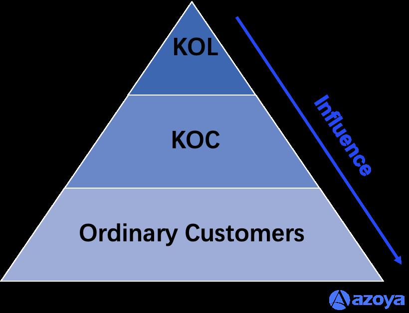 KOC-1.png